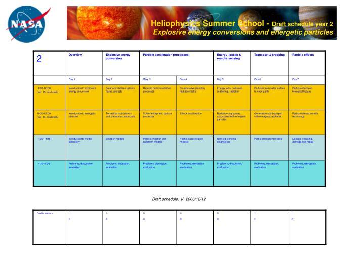 Heliophysics Summer School -