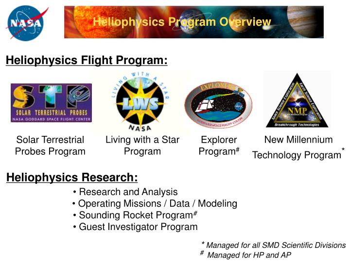 Heliophysics Program Overview