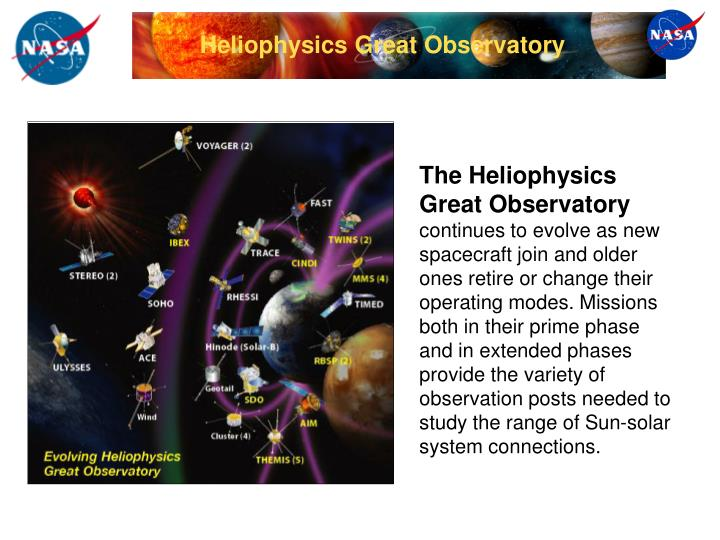 Heliophysics Great Observatory