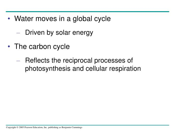 Water moves in a global cycle