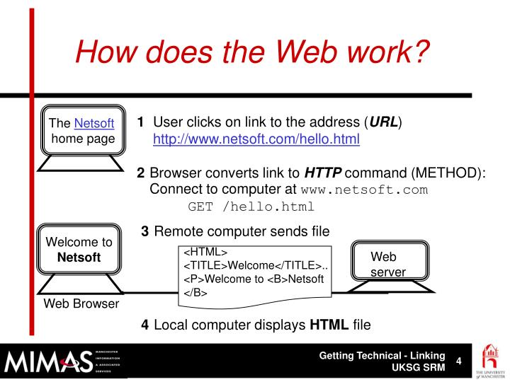 How does the Web work?