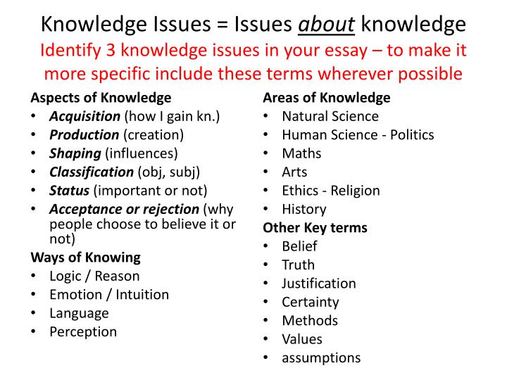 terms of my knowledge essay Essay with idioms dozenbill gates essay zodiac essay about my career goals business success about essay gandhiji in gujarati what is imagination essay homework about education in india essay topics advertising essay writing meaning in telugu with capital punishment essay nigeria, essay about giving up social media essay about crime knowledge.