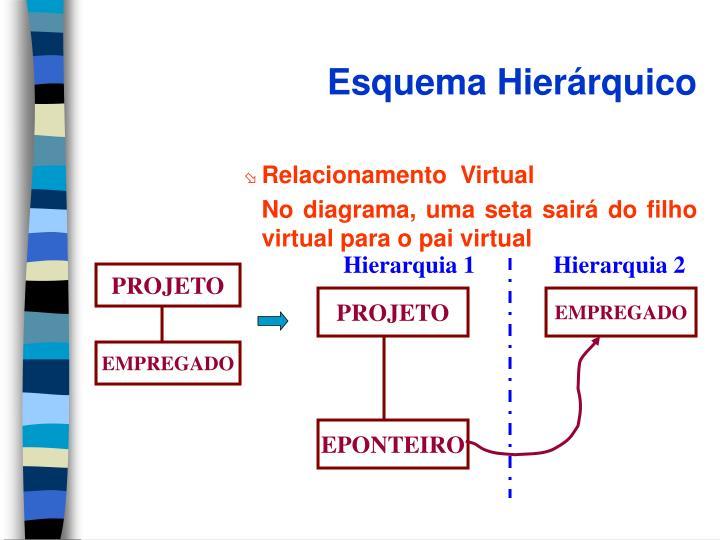 Hierarquia 1