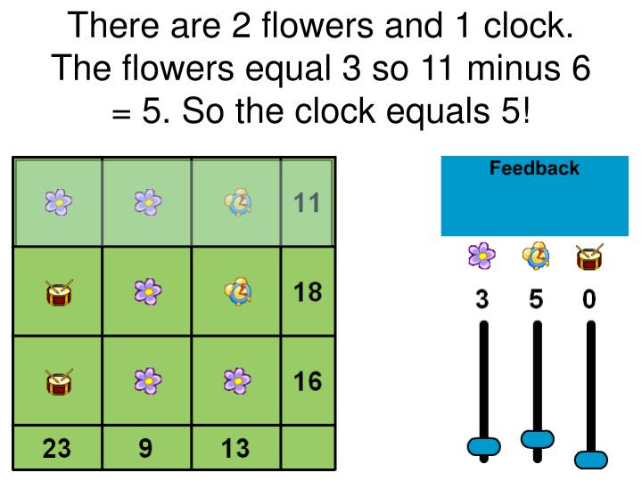 There are 2 flowers and 1 clock. The flowers equal 3 so 11 minus 6 = 5. So the clock equals 5!