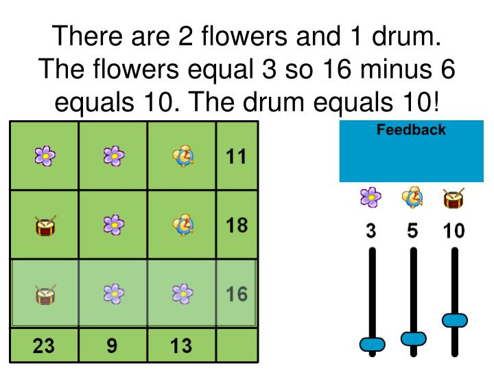 There are 2 flowers and 1 drum. The flowers equal 3 so 16 minus 6 equals 10. The drum equals 10!