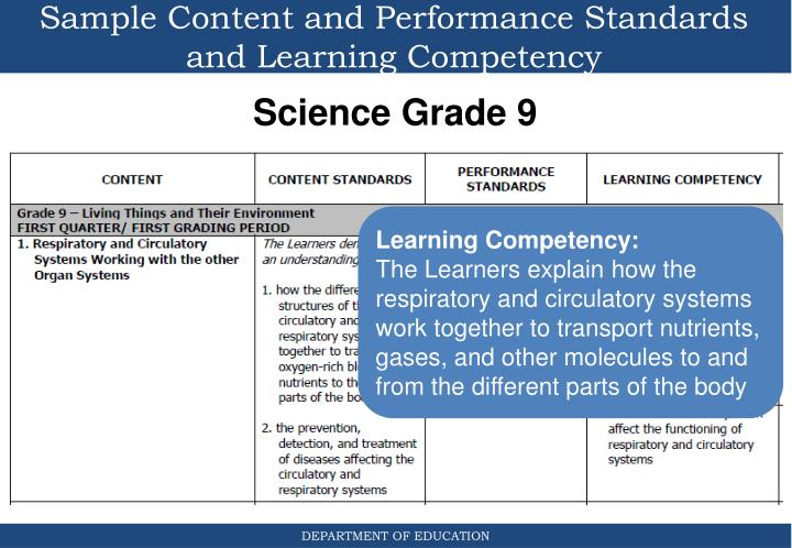 ppt - the k to 12 curriculum powerpoint presentation