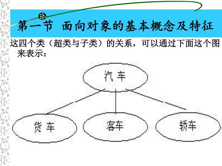 第一节 面向对象的基本概念及特征