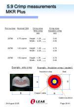 5 9 crimp measurements mkr plus