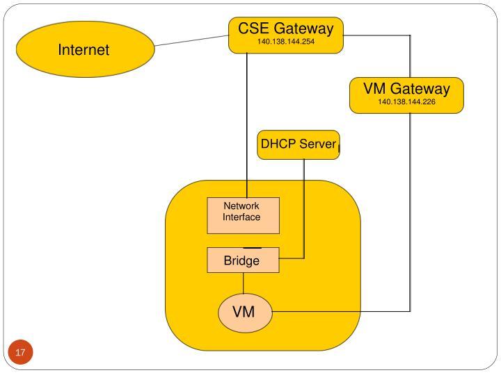 CSE Gateway