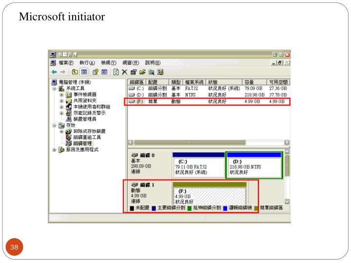 Microsoft initiator