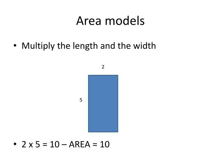 Area models