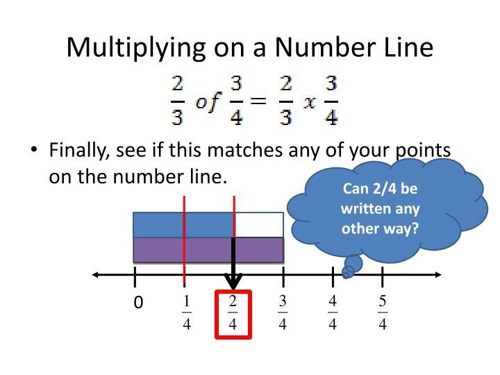 Multiplying on a Number Line
