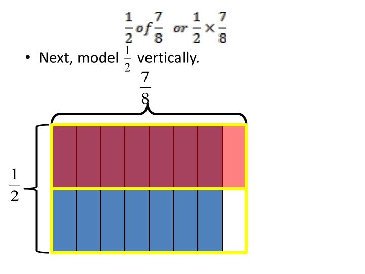 Next, model     vertically.