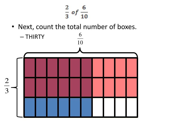 Next, count the total number of boxes