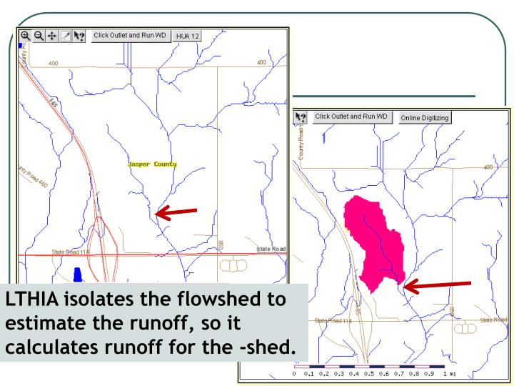 LTHIA isolates the flowshed to estimate the runoff, so it calculates runoff for the -shed.