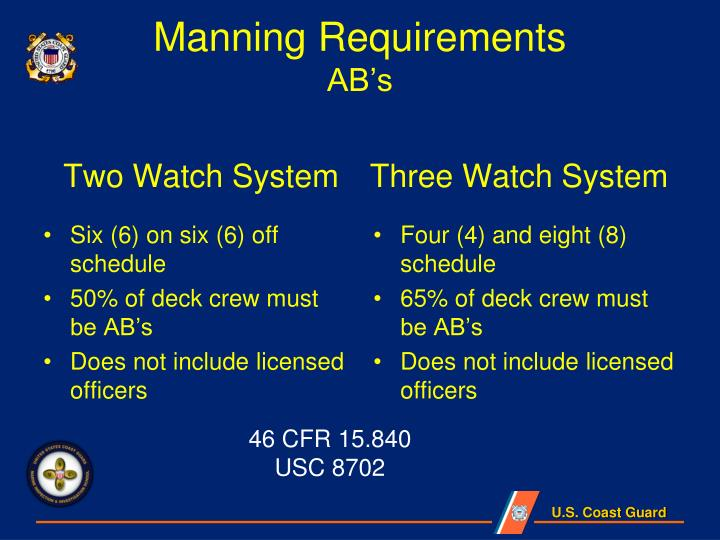 Manning Requirements