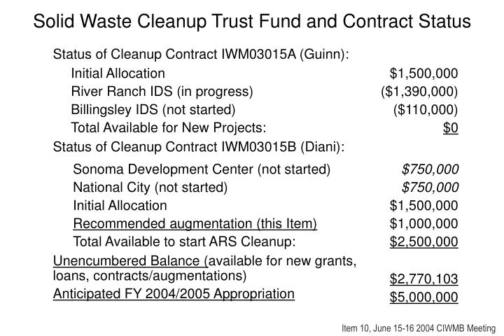 Solid Waste Cleanup Trust Fund and Contract Status
