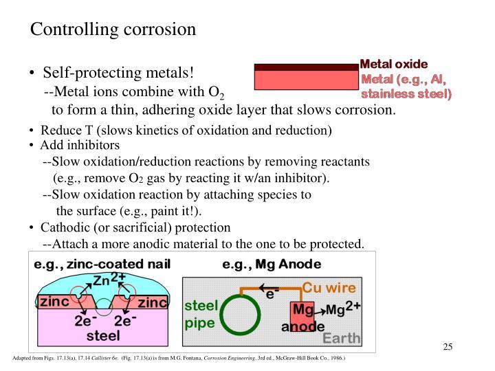 Controlling corrosion
