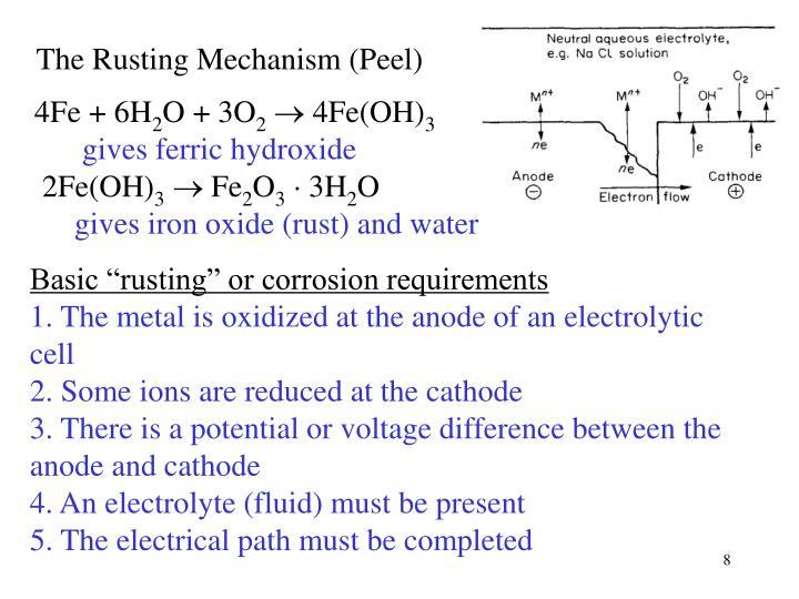 The Rusting Mechanism (Peel)
