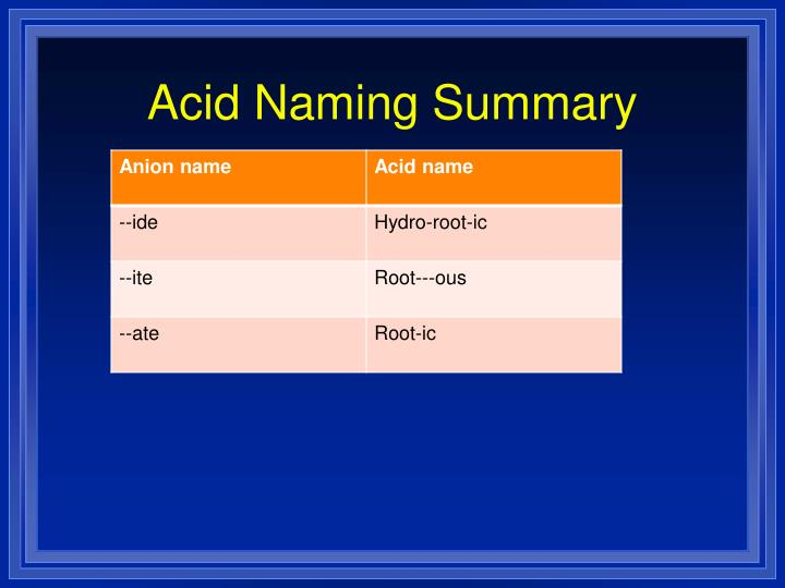 Acid Naming Summary