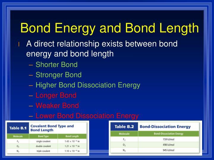 Bond Energy and Bond Length
