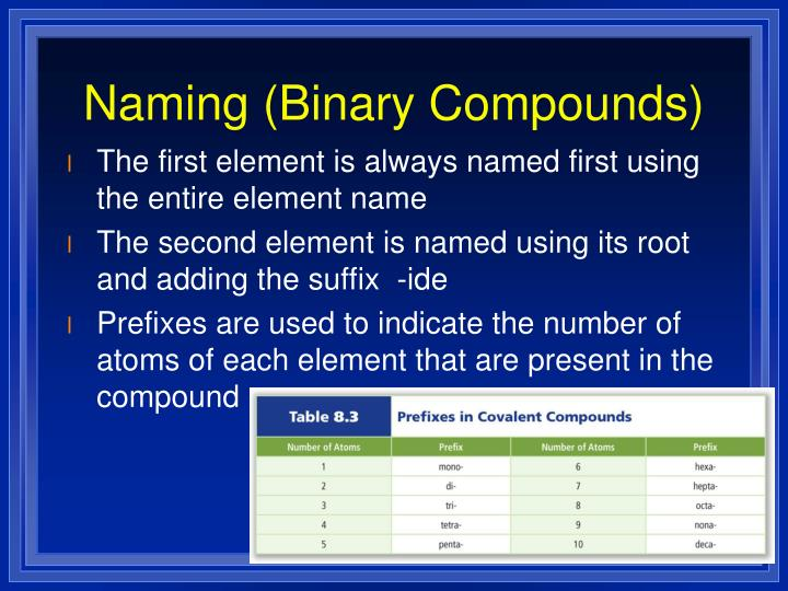 Naming (Binary Compounds)