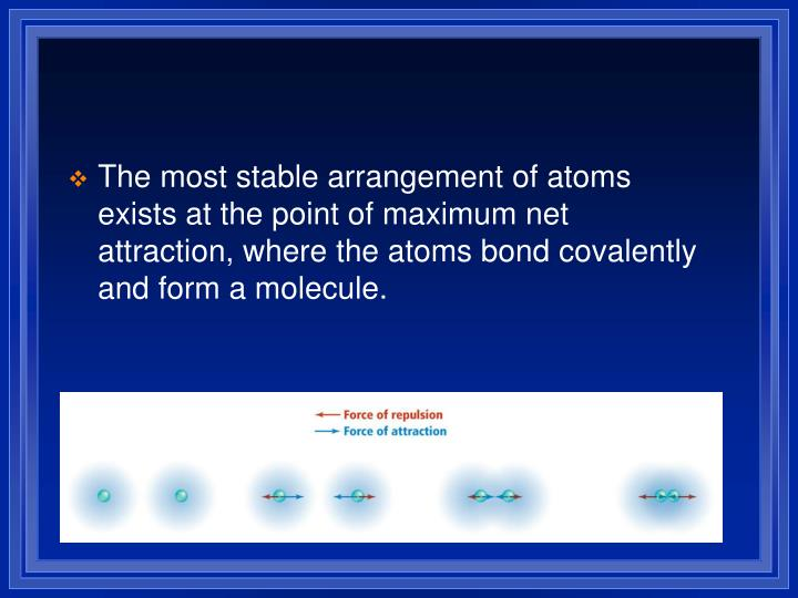 The most stable arrangement of atoms exists at the point of maximum net attraction, where the atoms ...
