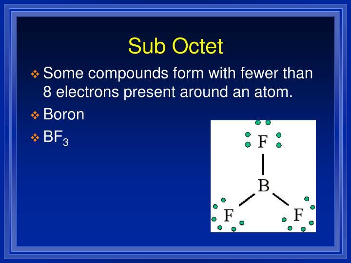 Sub Octet