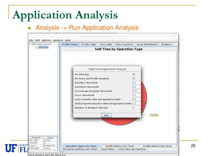 Application Analysis