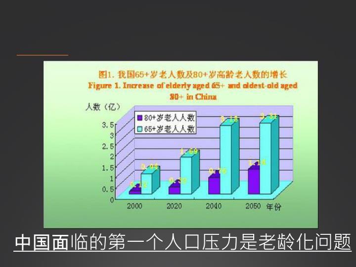 中国面临的第一个人口压力是老龄化问题