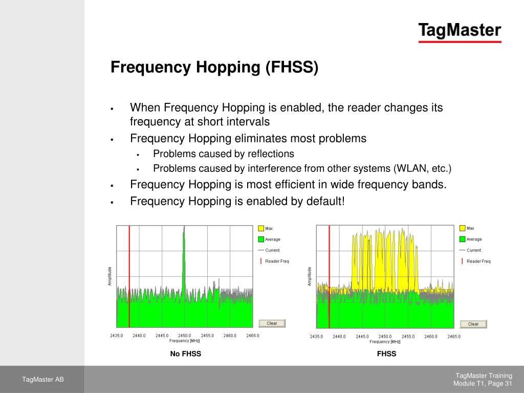 PPT - TagMaster Training 2013 RFID Theory PowerPoint