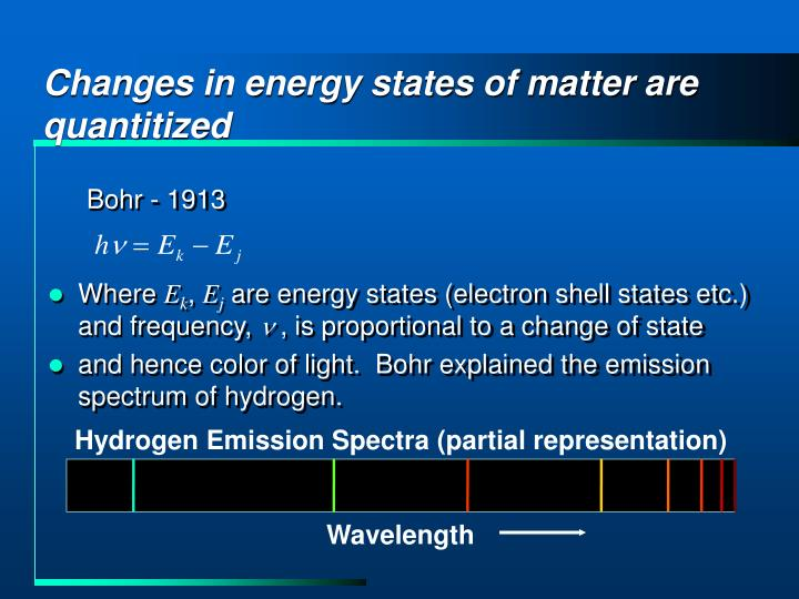 Changes in energy states of matter are quantitized