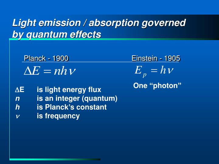 Light emission / absorption governed by quantum effects