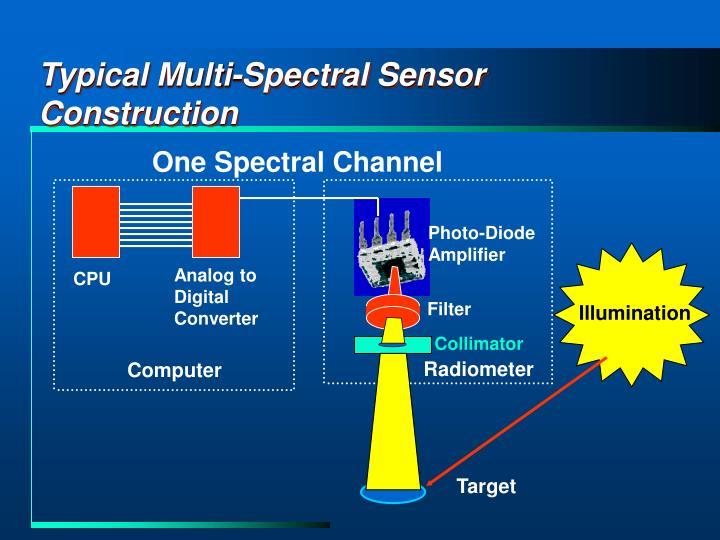 Typical Multi-Spectral Sensor Construction