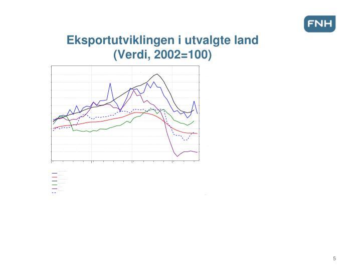 Eksportutviklingen i utvalgte land