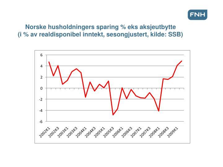 Norske husholdningers sparing % eks aksjeutbytte