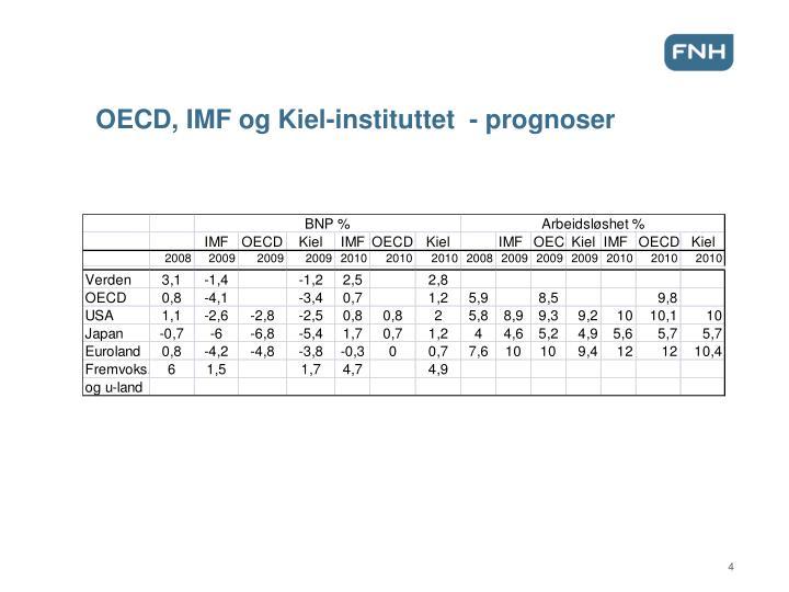 OECD, IMF og Kiel-instituttet  - prognoser