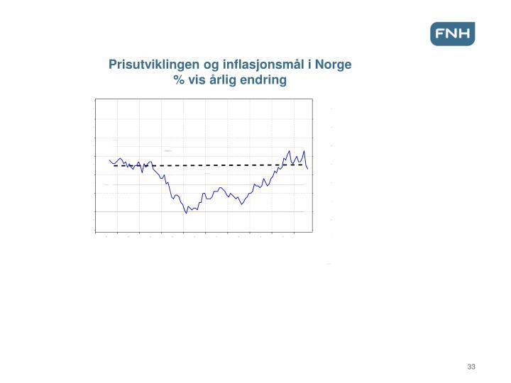 Prisutviklingen og inflasjonsmål i Norge