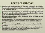 levels of ambition