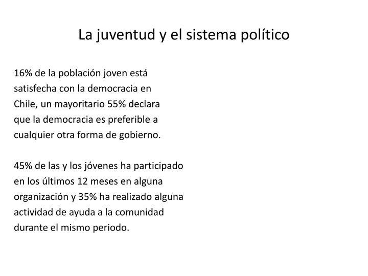 La juventud y el sistema político