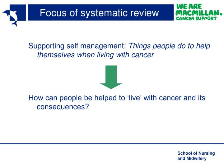 Focus of systematic review