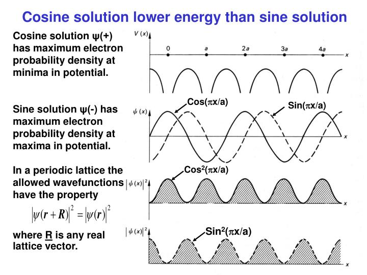 Cosine solution lower energy than sine solution