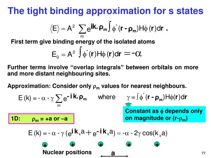 "Further terms involve ""overlap integrals"" between orbitals on more and more distant neighbouring sites."