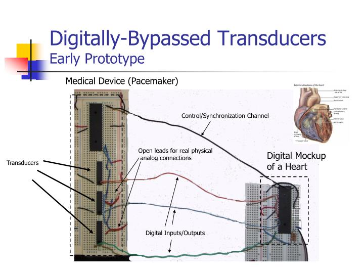 Digitally-Bypassed Transducers
