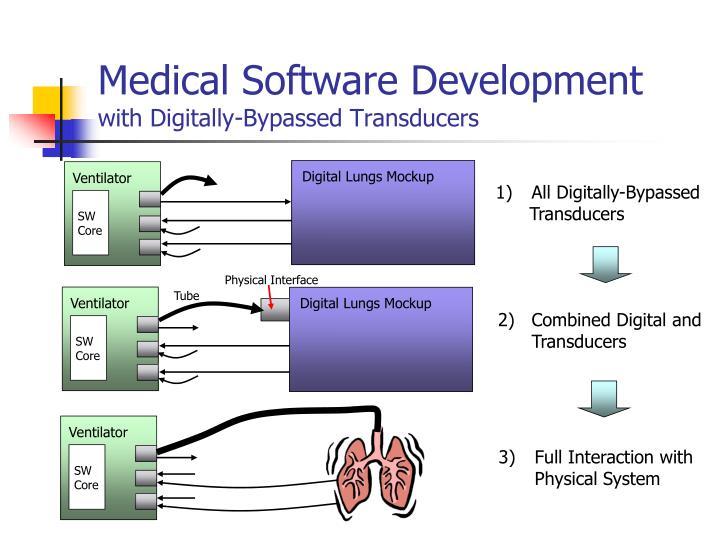 Digital Lungs Mockup