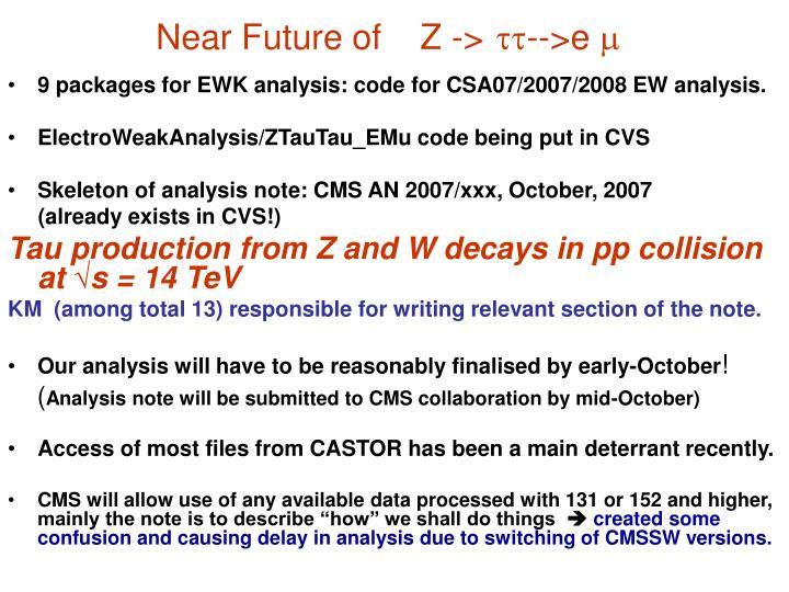 Near Future of    Z ->