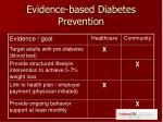 evidence based diabetes prevention