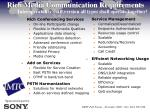 rich media communication requirements