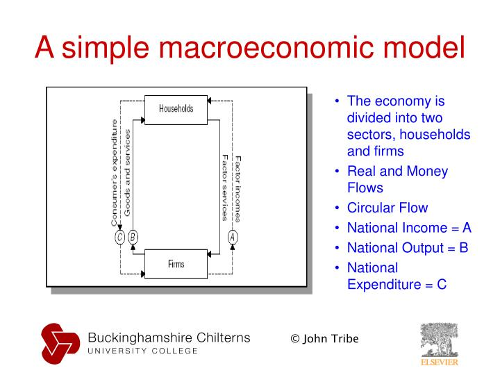 A simple macroeconomic model