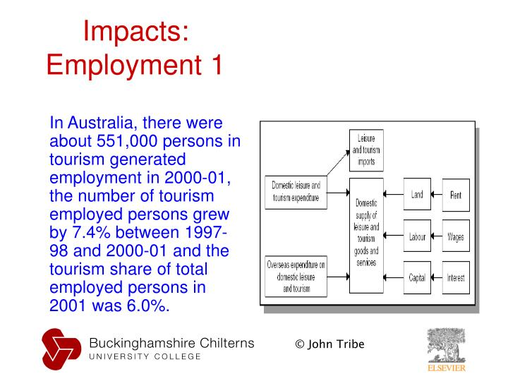 Impacts: Employment 1